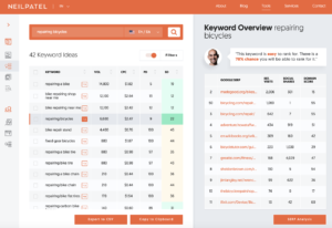 ubersuggest easy seo research keyword suggestions